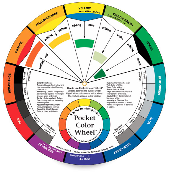 Pocket Color Wheel Mixing Guide 5 1/8