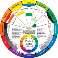 Image Pocket Color Wheel Mixing Guide 5 1/8