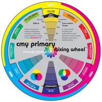 Image CMY Color Wheel